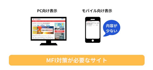 MFI対策が必要なサイト